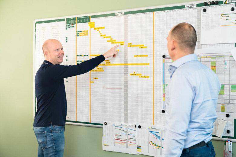 bedrijfsfotografie planner